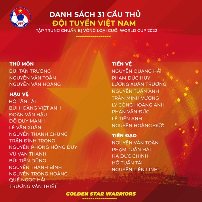 HLV Park Hang Seo gạch tên Công Phượng khỏi danh sách tuyển Việt Nam Ảnh 2
