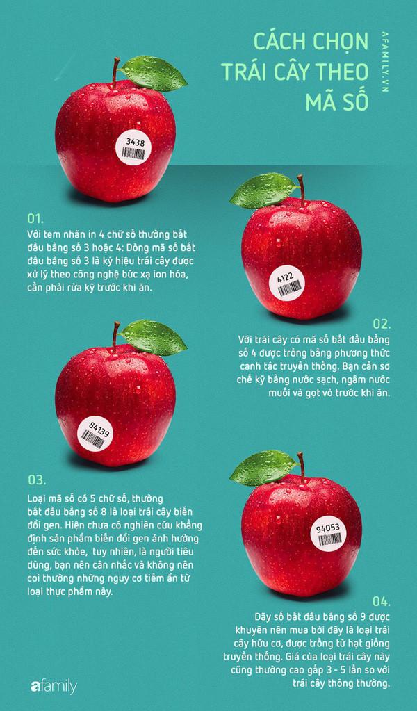 Thực phẩm biến đổi gen có gây hại cho sức khỏe không? Hướng dẫn 2 cách phân biệt với thực phẩm truyền thống - Ảnh 3.