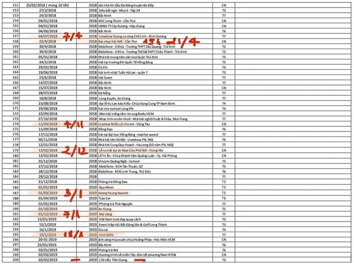 Netizen chỉ ra lỗi sai trong danh sách hơn 300 buổi diễn của Hồ Văn Cường