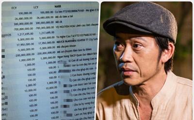 Tìm ra người làm lộ sao kê tài khoản Hoài Linh, Ngân hàng MB chuyển hồ sơ sang cơ quan điều tra