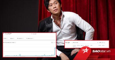 Sau đoạn clip 'quẩy' trên nền nhạc cực sung, từ khóa 'Hoài Linh nhảy' bất ngờ tăng vọt trong 24 giờ qua