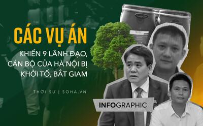 Các vụ án 'đình đám' khiến cựu Chủ tịch Hà Nội Nguyễn Đức Chung và 8 lãnh đạo, cán bộ bị khởi tố, bắt giam