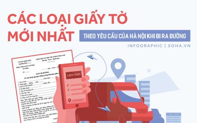 QUY ĐỊNH MỚI NHẤT: Các loại giấy tờ người ra đường ở Hà Nội cần mang