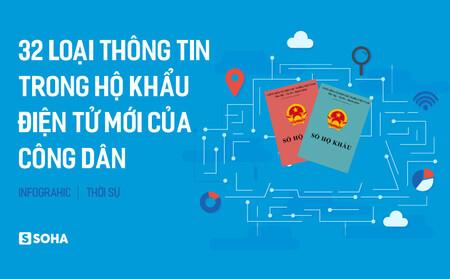 NÓNG: Các loại thông tin cần biết trong hộ khẩu điện tử mới của công dân